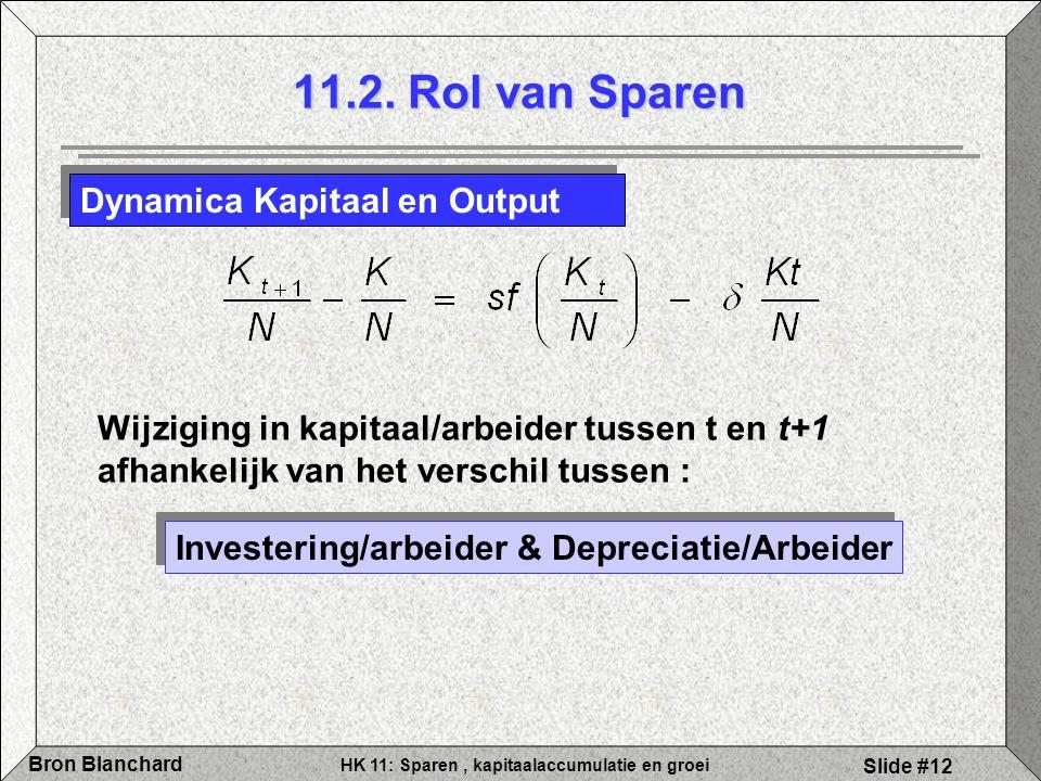 HK 11: Sparen, kapitaalaccumulatie en groei Bron Blanchard Slide #12 11.2. Rol van Sparen Dynamica Kapitaal en Output Wijziging in kapitaal/arbeider t