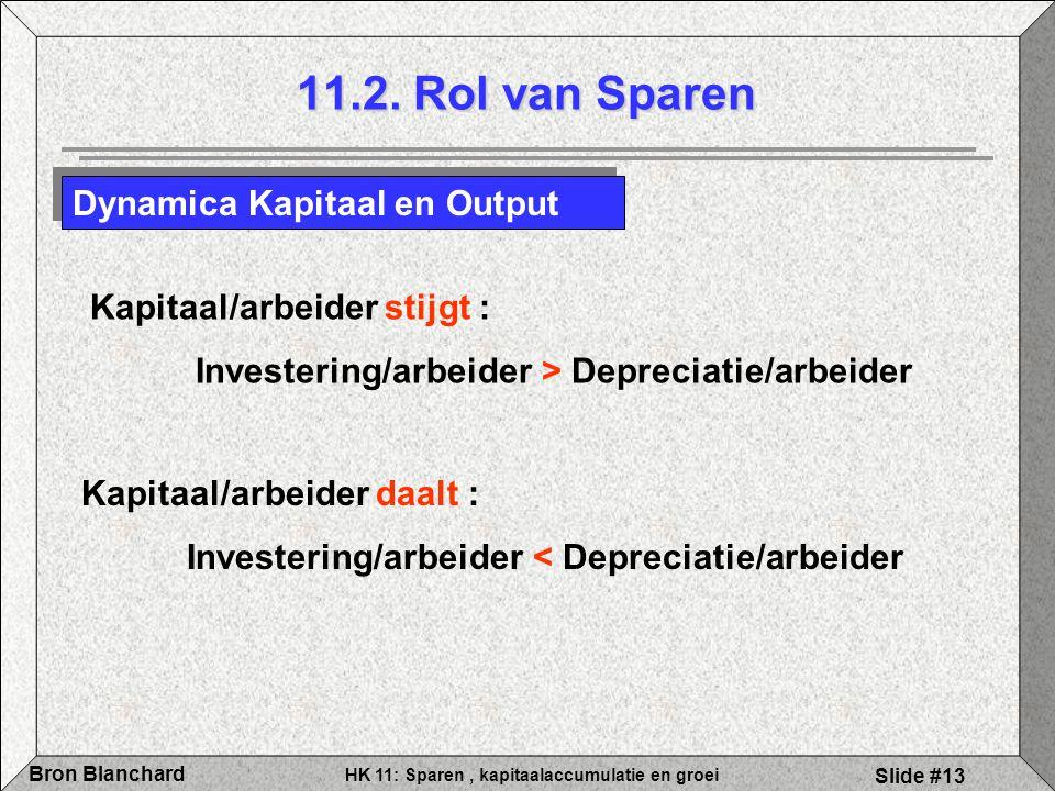 HK 11: Sparen, kapitaalaccumulatie en groei Bron Blanchard Slide #13 11.2. Rol van Sparen Dynamica Kapitaal en Output Kapitaal/arbeider stijgt : Inves