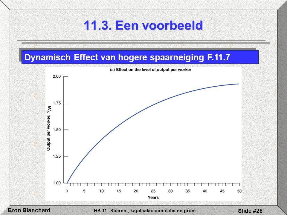 HK 11: Sparen, kapitaalaccumulatie en groei Bron Blanchard Slide #26 Dynamisch Effect van hogere spaarneiging F.11.7 11.3. Een voorbeeld