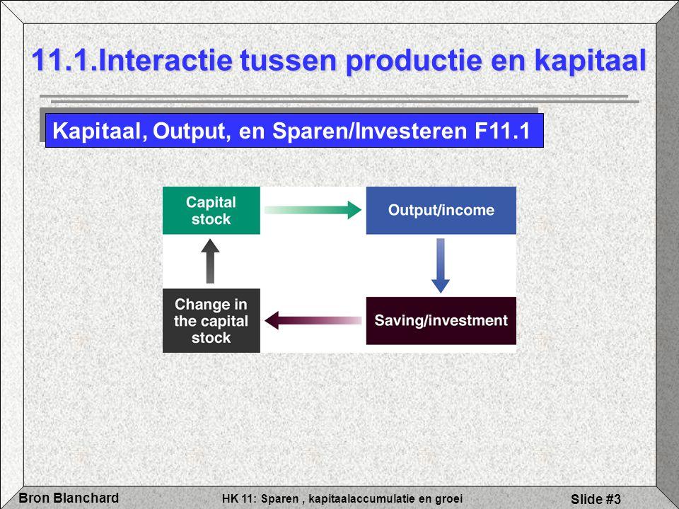 HK 11: Sparen, kapitaalaccumulatie en groei Bron Blanchard Slide #3 11.1.Interactie tussen productie en kapitaal Kapitaal, Output, en Sparen/Investere