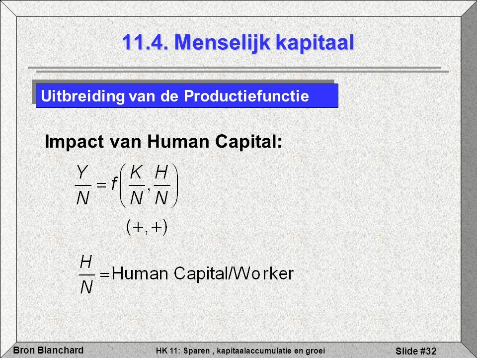 HK 11: Sparen, kapitaalaccumulatie en groei Bron Blanchard Slide #32 11.4. Menselijk kapitaal Uitbreiding van de Productiefunctie Impact van Human Cap