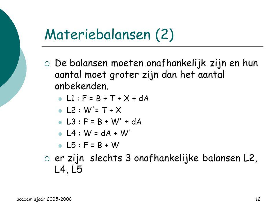 academiejaar 2005-200612 Materiebalansen (2)  De balansen moeten onafhankelijk zijn en hun aantal moet groter zijn dan het aantal onbekenden.