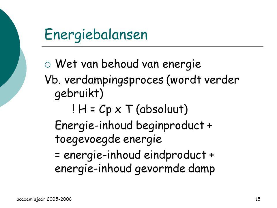 academiejaar 2005-200615 Energiebalansen  Wet van behoud van energie Vb.