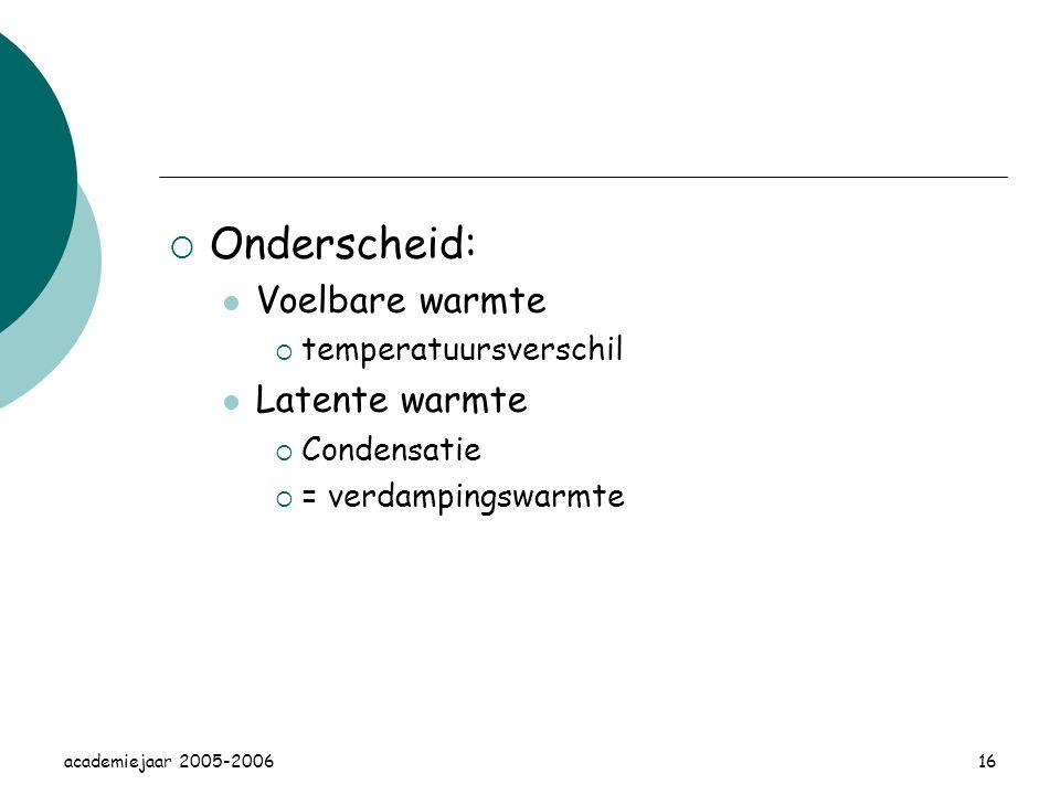 academiejaar 2005-200616  Onderscheid: Voelbare warmte  temperatuursverschil Latente warmte  Condensatie  = verdampingswarmte
