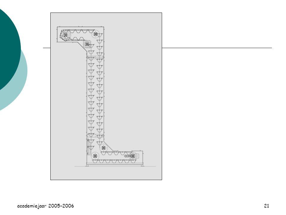 academiejaar 2005-200621