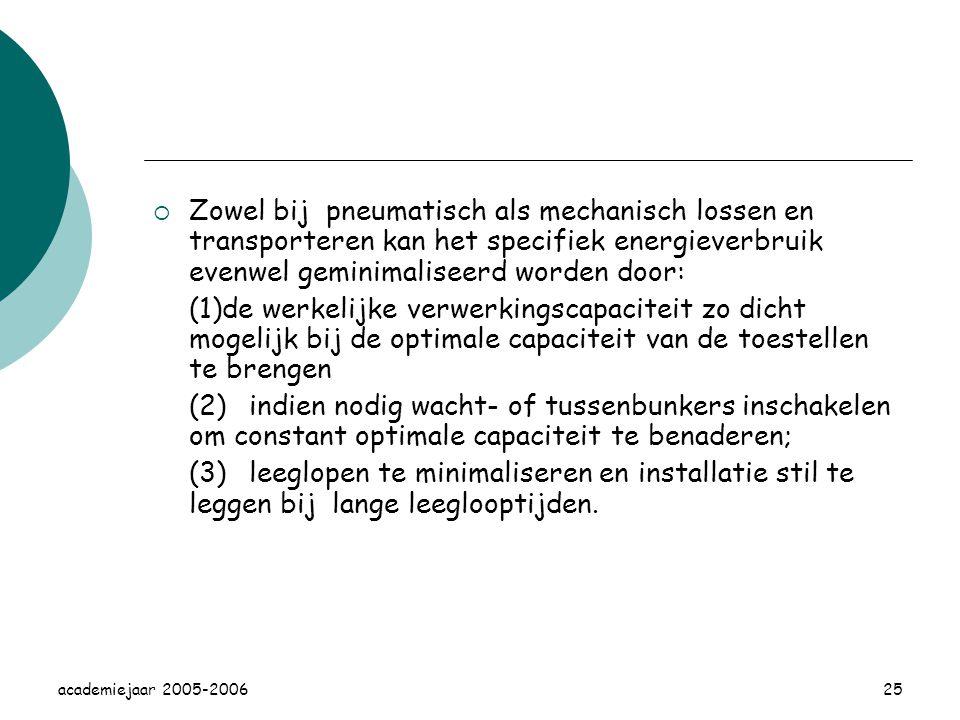 academiejaar 2005-200625  Zowel bij pneumatisch als mechanisch lossen en transporteren kan het specifiek energieverbruik evenwel geminimaliseerd worden door: (1)de werkelijke verwerkingscapaciteit zo dicht mogelijk bij de optimale capaciteit van de toestellen te brengen (2) indien nodig wacht- of tussenbunkers inschakelen om constant optimale capaciteit te benaderen; (3) leeglopen te minimaliseren en installatie stil te leggen bij lange leeglooptijden.
