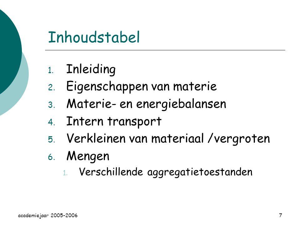 academiejaar 2005-20067 Inhoudstabel 1.Inleiding 2.