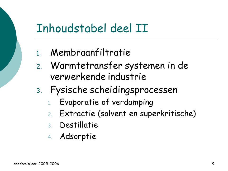 academiejaar 2005-20069 Inhoudstabel deel II 1.Membraanfiltratie 2.