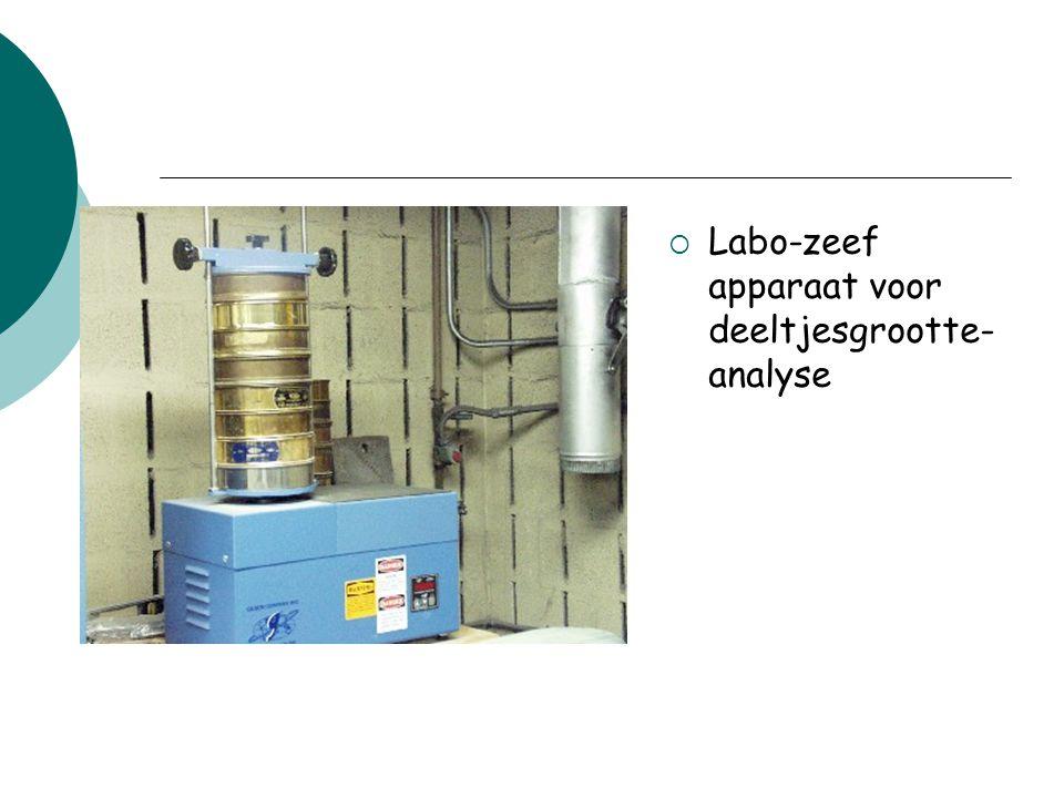  Labo-zeef apparaat voor deeltjesgrootte- analyse