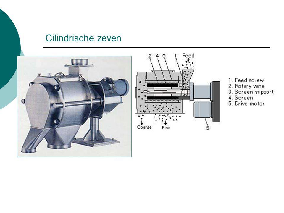 Cilindrische zeven