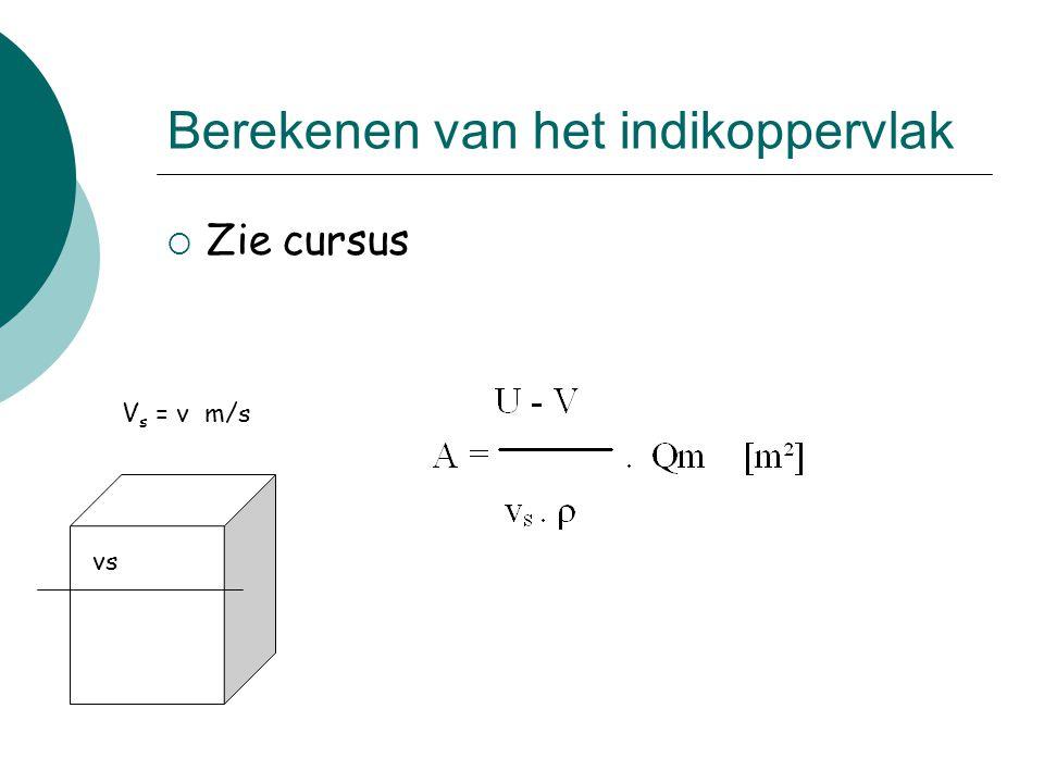 Berekenen van het indikoppervlak  Zie cursus vs V s = v m/s