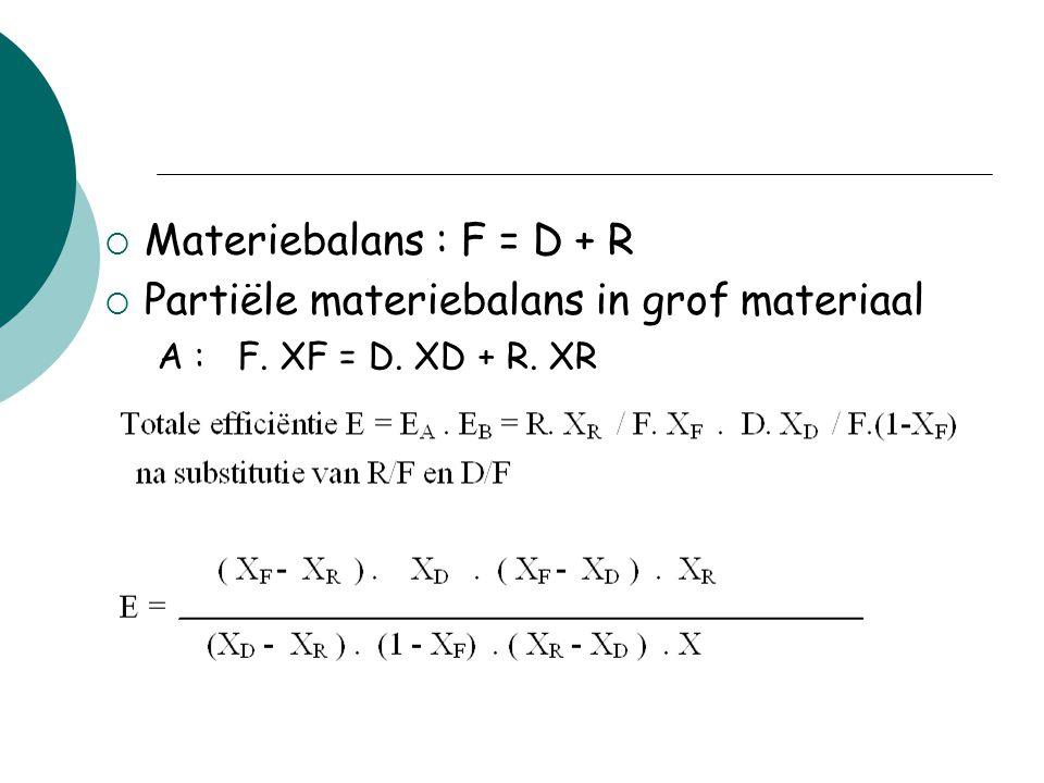  Materiebalans : F = D + R  Partiële materiebalans in grof materiaal A : F. XF = D. XD + R. XR