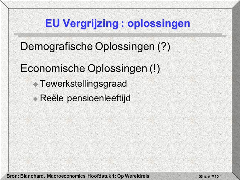 Hoofdstuk 1: Op WereldreisBron: Blanchard, Macroeconomics Slide #13 EU Vergrijzing : oplossingen Demografische Oplossingen ( ) Economische Oplossingen (!)  Tewerkstellingsgraad  Reële pensioenleeftijd