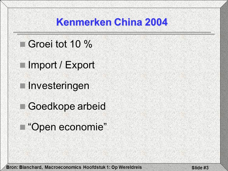 Hoofdstuk 1: Op WereldreisBron: Blanchard, Macroeconomics Slide #14 Paper ?.