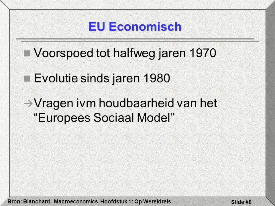 Hoofdstuk 1: Op WereldreisBron: Blanchard, Macroeconomics Slide #8 EU Economisch Voorspoed tot halfweg jaren 1970 Evolutie sinds jaren 1980  Vragen ivm houdbaarheid van het Europees Sociaal Model