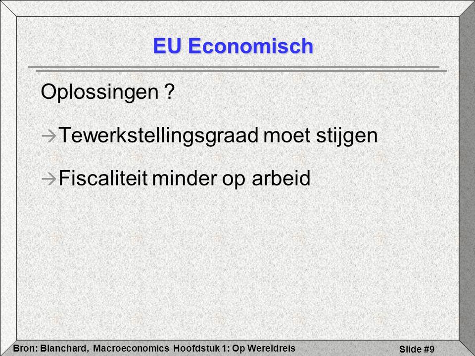 Hoofdstuk 1: Op WereldreisBron: Blanchard, Macroeconomics Slide #10 EU Vergrijzing