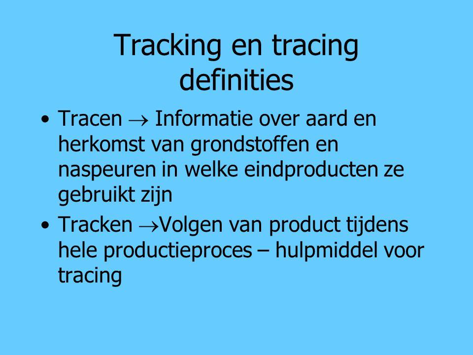 Tracking en tracing definities Tracen  Informatie over aard en herkomst van grondstoffen en naspeuren in welke eindproducten ze gebruikt zijn Tracken