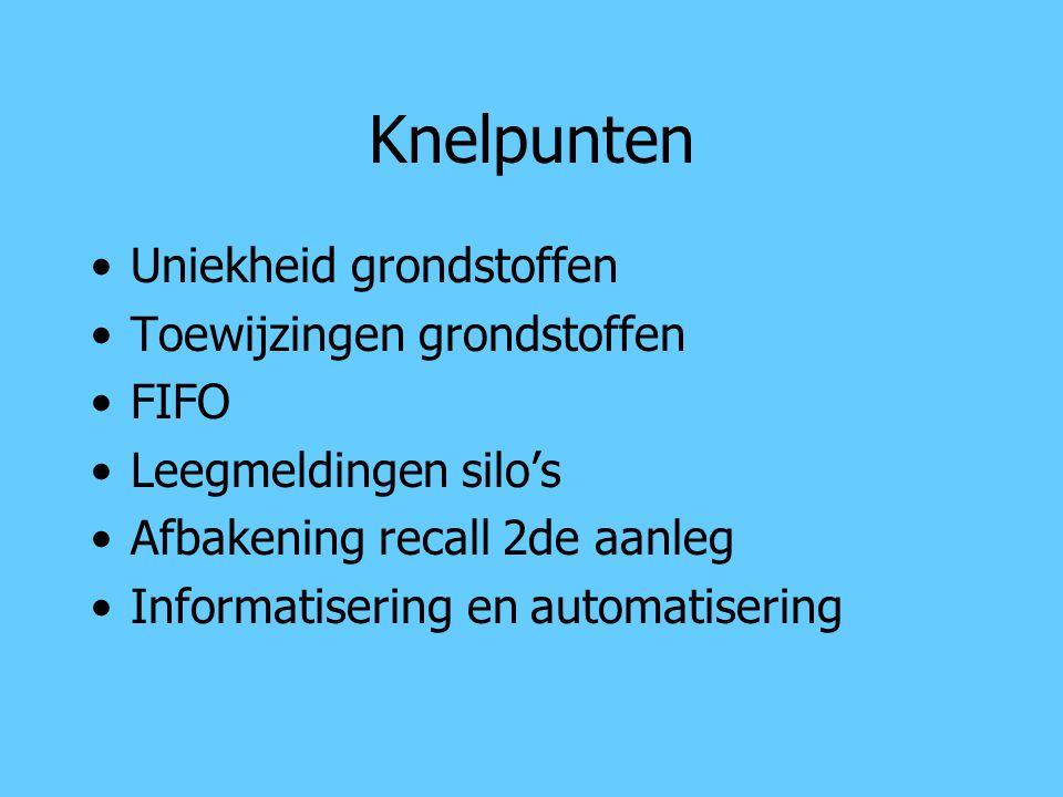 Knelpunten Uniekheid grondstoffen Toewijzingen grondstoffen FIFO Leegmeldingen silo's Afbakening recall 2de aanleg Informatisering en automatisering