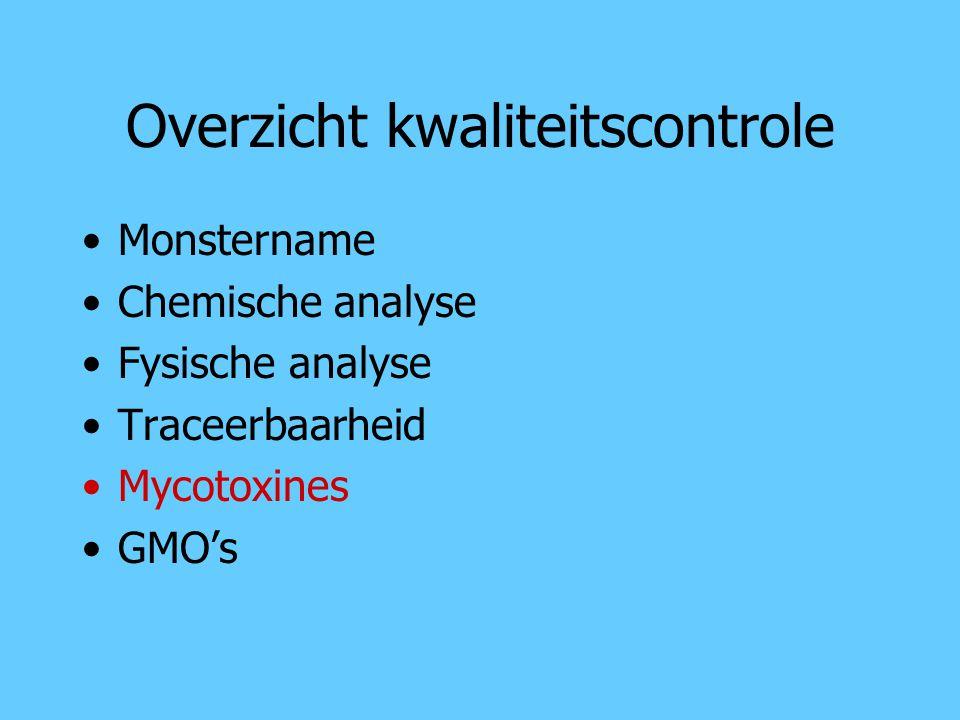 Overzicht kwaliteitscontrole Monstername Chemische analyse Fysische analyse Traceerbaarheid Mycotoxines GMO's