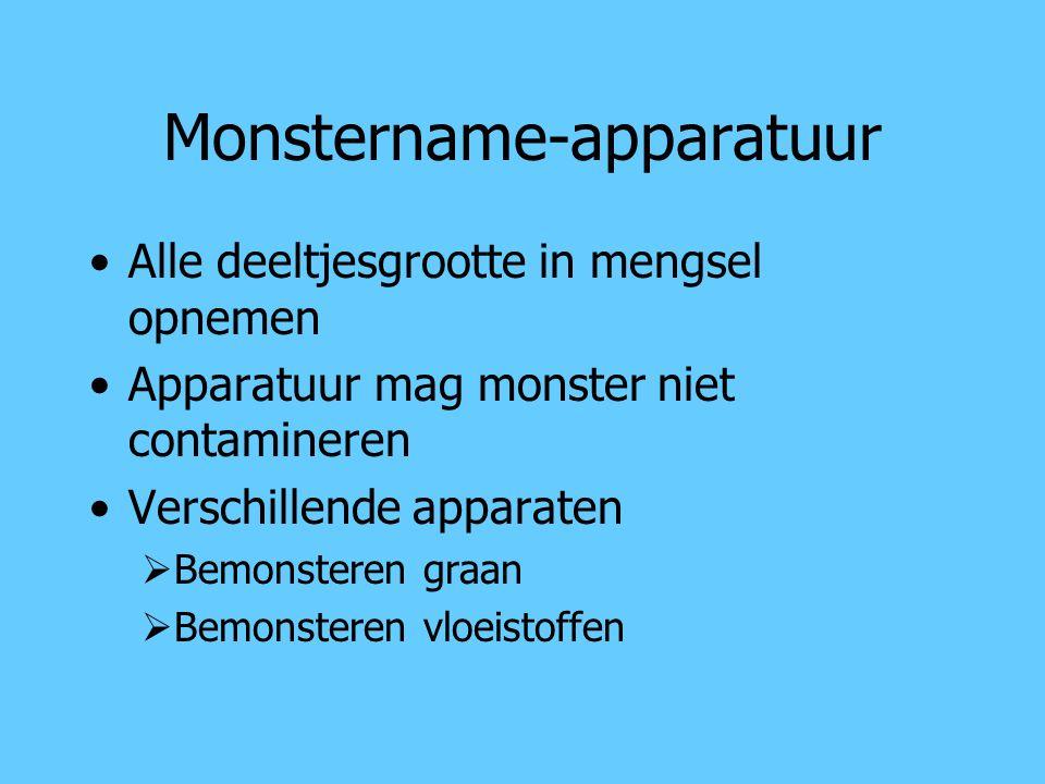 Monstername-apparatuur Alle deeltjesgrootte in mengsel opnemen Apparatuur mag monster niet contamineren Verschillende apparaten  Bemonsteren graan 