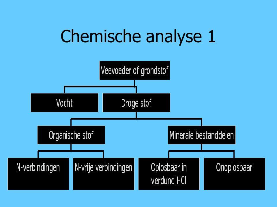 Chemische analyse 1