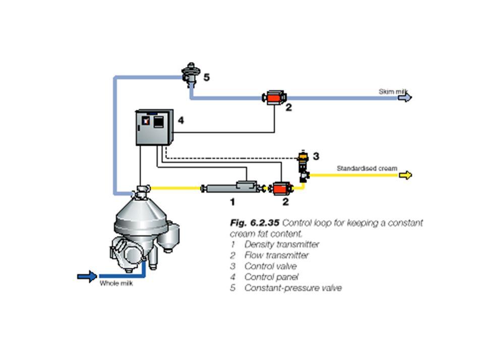 Welke toepassingen ? Ringkamercentrifuges : clarificatie schotelcentrifuges met vaste mantel : clarificatie van vloeistoffen separatie vloeistof/vloei