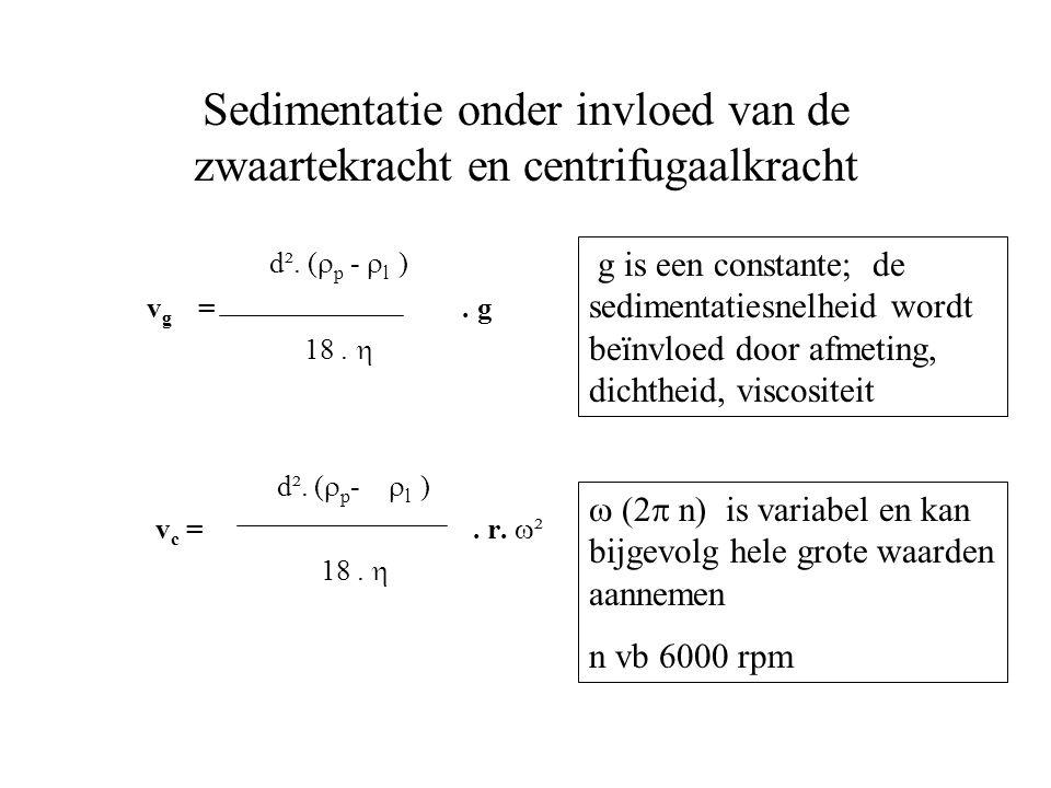 Centrifugale separatie en membraanfiltratie in de voedingsindustrie Centrifugale scheidingstechnieken : separatoren en decantoren dr.ir. Mia Eeckhout,