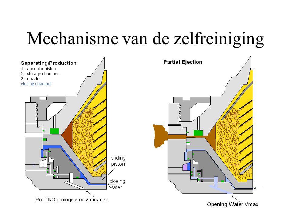 Zelf reinigende separator Op regelmatige tijdstippen opent het systeem tijdens de werking Openingsmechanisme via een hydraulisch systeem