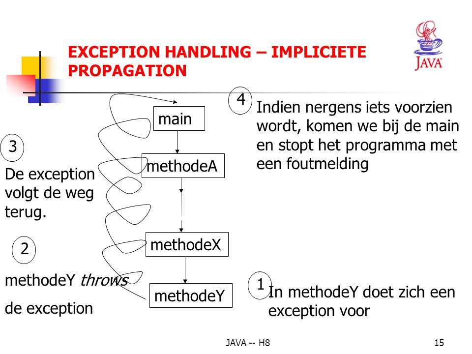 JAVA -- H814 EXCEPTION HANDLING – (3 - impliciet) fouten worden NIET ter plaatse afgehandeld controle wordt teruggegeven aan de aanroepende methode propagatie tot fout wordt opgevangen of tot main- methode (->systeemfoutboodschap) methode-aanroep moet in een try-catch-statement staan om de fout te kunnen opvangen