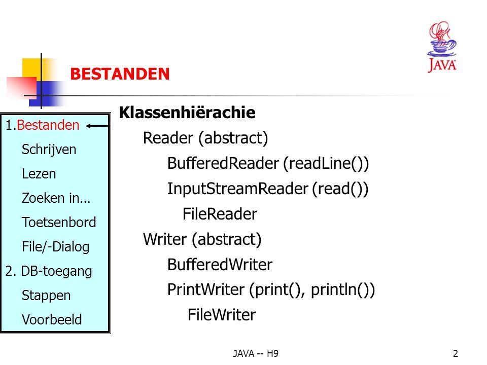 JAVA -- H92 Klassenhiërachie Reader (abstract) BufferedReader (readLine()) InputStreamReader (read()) FileReader Writer (abstract) BufferedWriter PrintWriter (print(), println()) FileWriter BESTANDEN 1.Bestanden Schrijven Lezen Zoeken in… Toetsenbord File/-Dialog 2.