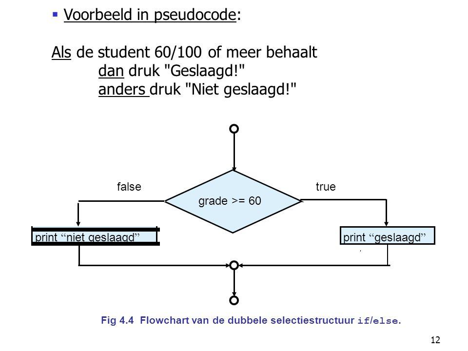 """12 grade >= 60 true print """" niet geslaagd """" false print """" geslaagd """" Fig 4.4 Flowchart van de dubbele selectiestructuur if/else.  Voorbeeld in pseudo"""