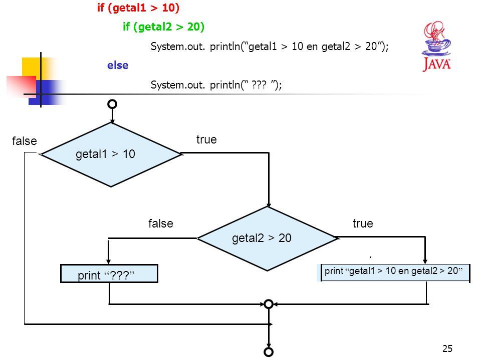 "25 if (getal1 > 10) if (getal2 > 20) System.out. println(""getal1 > 10 en getal2 > 20""); else System.out. println("" ??? ""); getal1 > 10 true getal2 > 2"