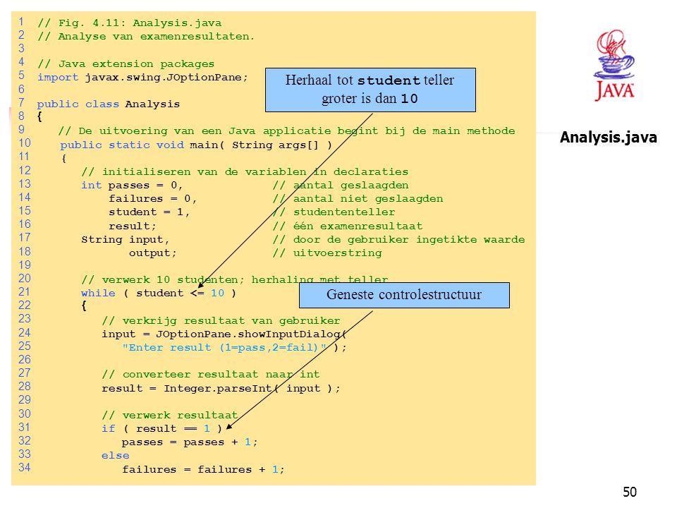 50 1 // Fig. 4.11: Analysis.java 2 // Analyse van examenresultaten. 3 4 // Java extension packages 5 importjavax.swing.JOptionPane; 6 7 public classAn