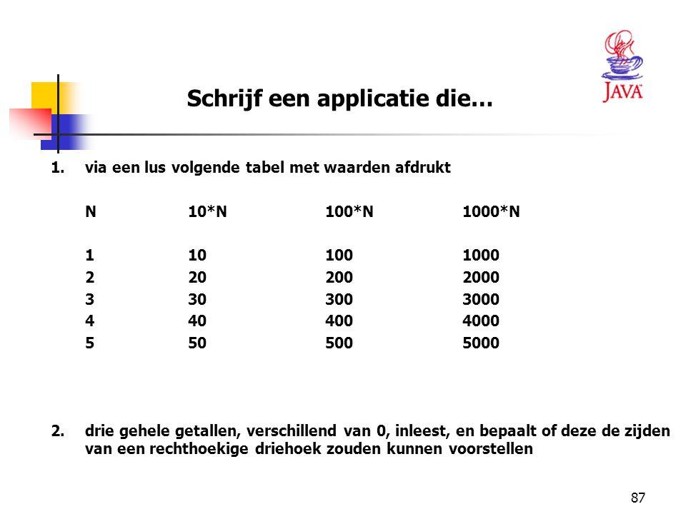 87 1.via een lus volgende tabel met waarden afdrukt N10*N100*N1000*N 1101001000 2202002000 3303003000 4404004000 5505005000 2.drie gehele getallen, ve