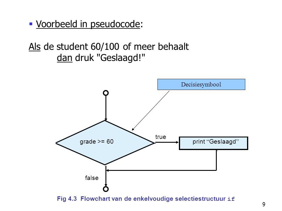 """9 grade >= 60 true false print """" Geslaagd """" Fig 4.3 Flowchart van de enkelvoudige selectiestructuur if Decisiesymbool  Voorbeeld in pseudocode: Als d"""