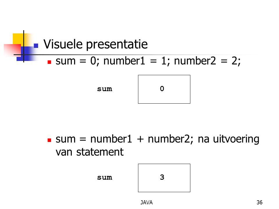 JAVA36 Visuele presentatie sum = 0; number1 = 1; number2 = 2; sum = number1 + number2; na uitvoering van statement sum 0 3