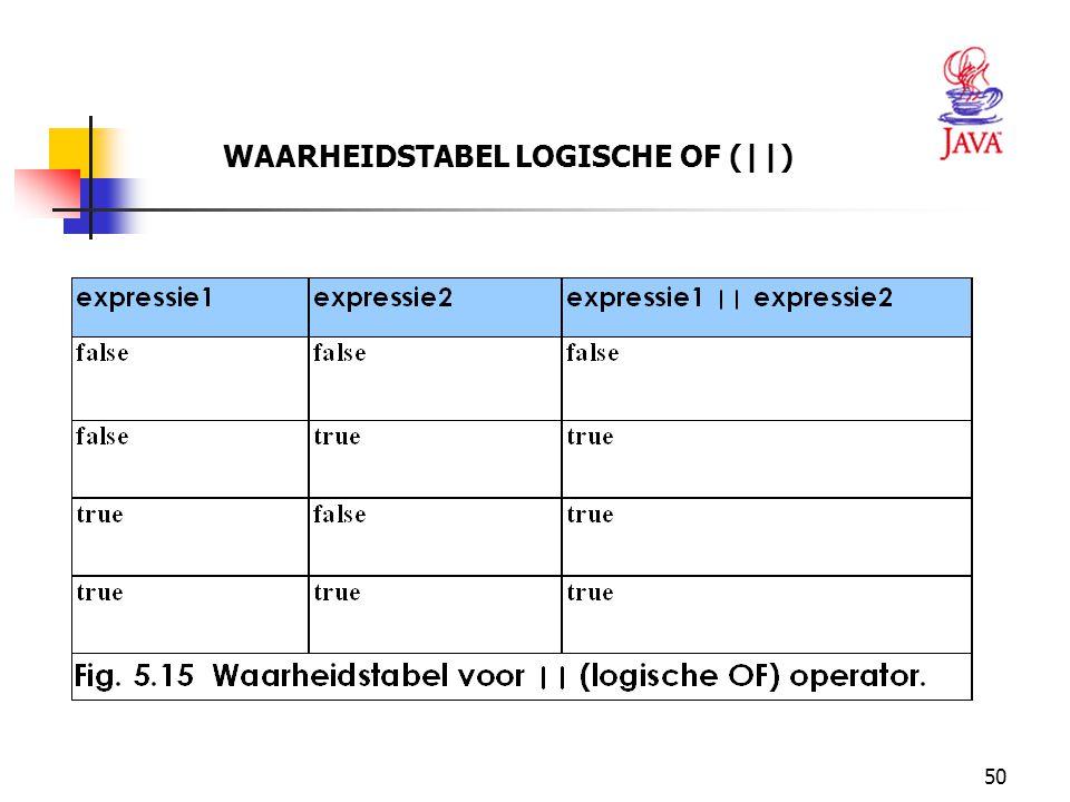 50 WAARHEIDSTABEL LOGISCHE OF (||)