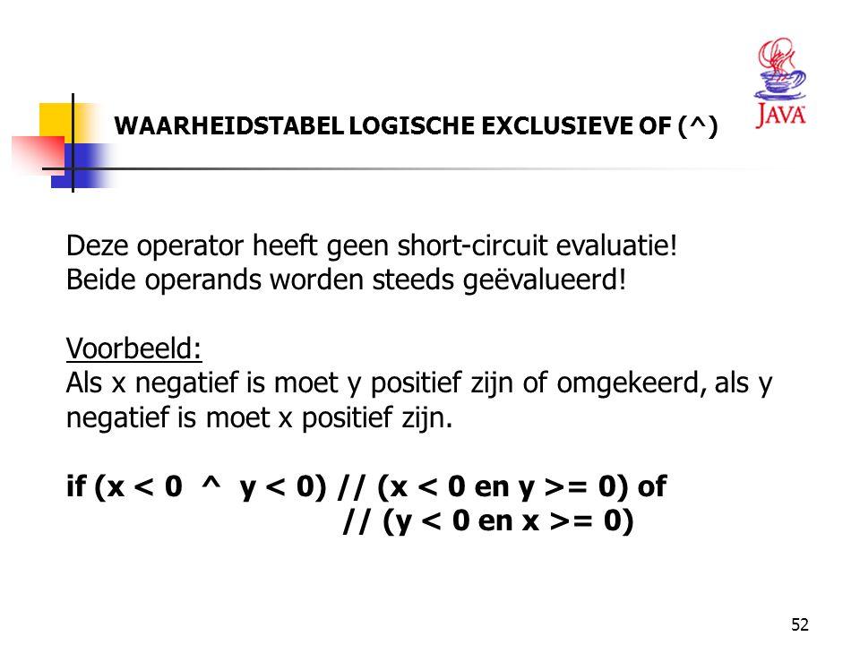 52 WAARHEIDSTABEL LOGISCHE EXCLUSIEVE OF (^) Deze operator heeft geen short-circuit evaluatie! Beide operands worden steeds geëvalueerd! Voorbeeld: Al