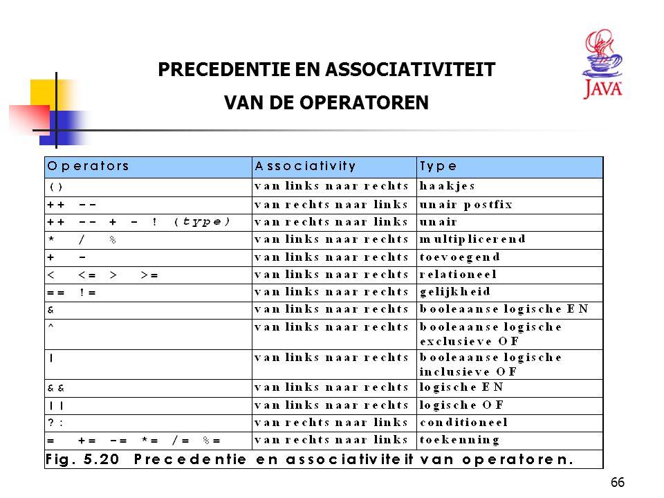 66 PRECEDENTIE EN ASSOCIATIVITEIT VAN DE OPERATOREN