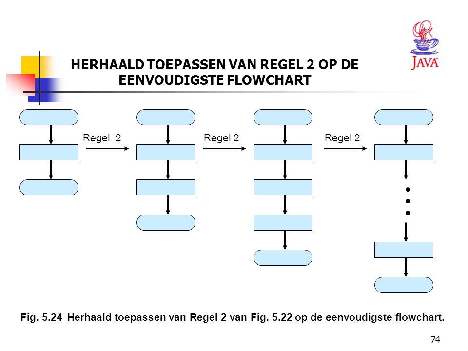 74 HERHAALD TOEPASSEN VAN REGEL 2 OP DE EENVOUDIGSTE FLOWCHART Fig. 5.24Herhaald toepassen van Regel 2 van Fig. 5.22 op de eenvoudigste flowchart. Reg