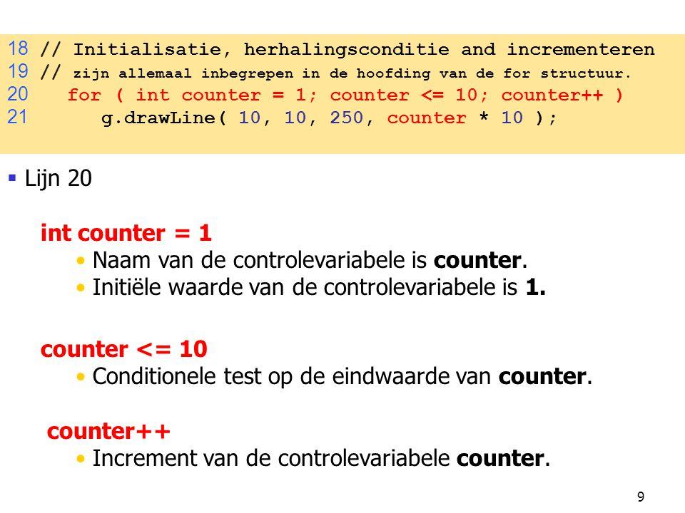 10 REGEL 20 UIT FORCOUNTER.JAVA for (int counter =1; counter <=10; counter++ ) Beginwaarde van de controlevariabele Increment van de controlevariabele Naam van de controlevariabele Eindwaarde van de controlevariabele for sleutelwoord Conditie voor vervolg van de lus Fig.