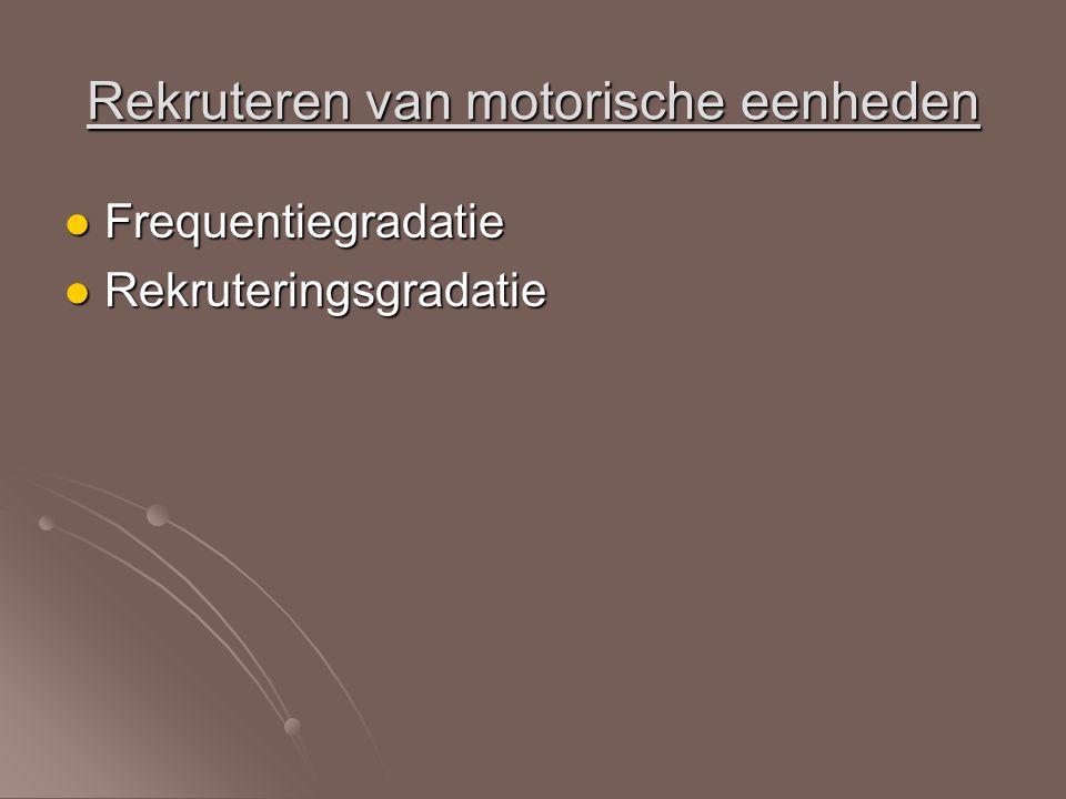Rekruteren van motorische eenheden Frequentiegradatie Frequentiegradatie Rekruteringsgradatie Rekruteringsgradatie