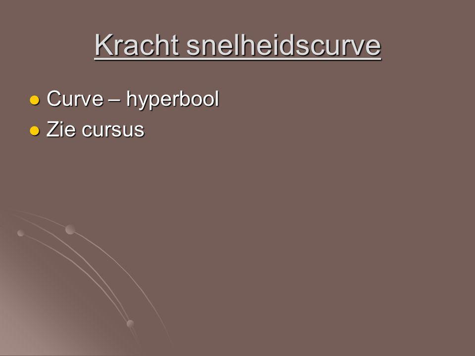 Kracht snelheidscurve Curve – hyperbool Curve – hyperbool Zie cursus Zie cursus