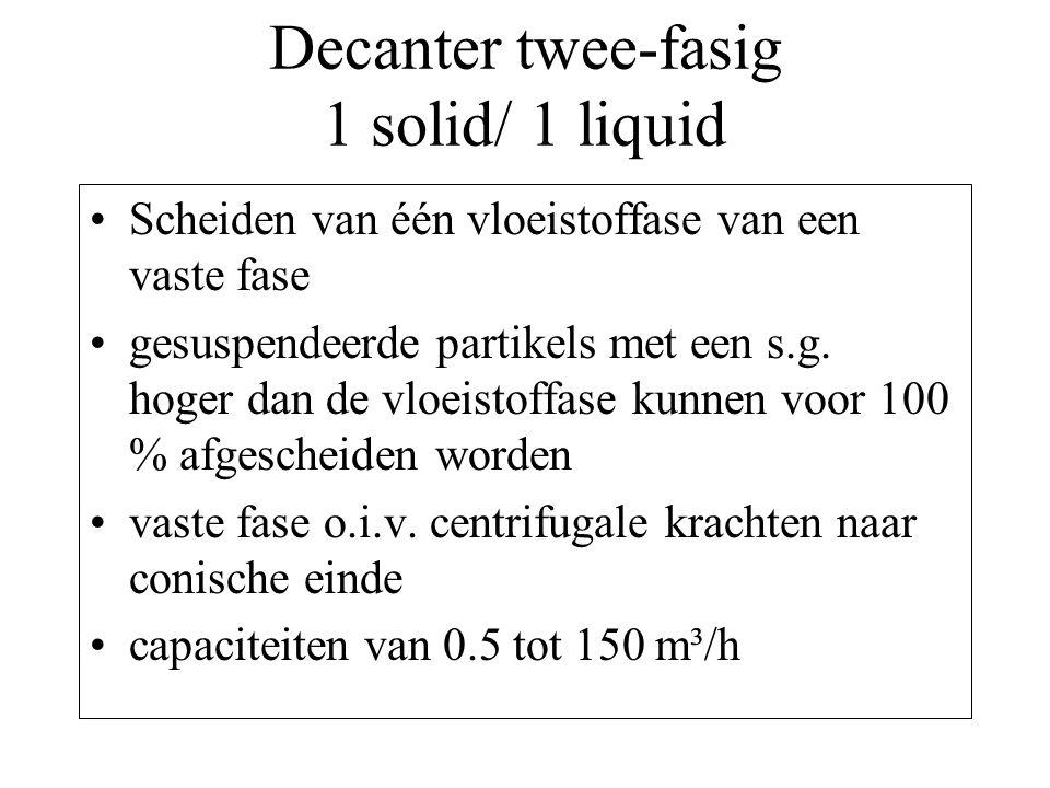 Decanter twee-fasig 1 solid/ 1 liquid Scheiden van één vloeistoffase van een vaste fase gesuspendeerde partikels met een s.g. hoger dan de vloeistoffa