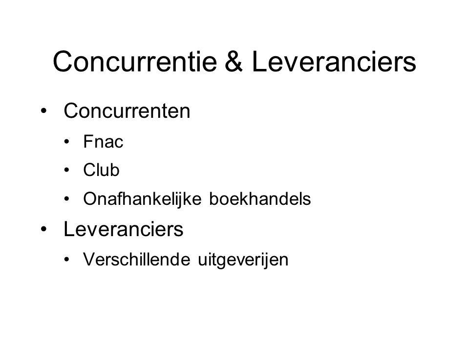 Concurrentie & Leveranciers Concurrenten Fnac Club Onafhankelijke boekhandels Leveranciers Verschillende uitgeverijen