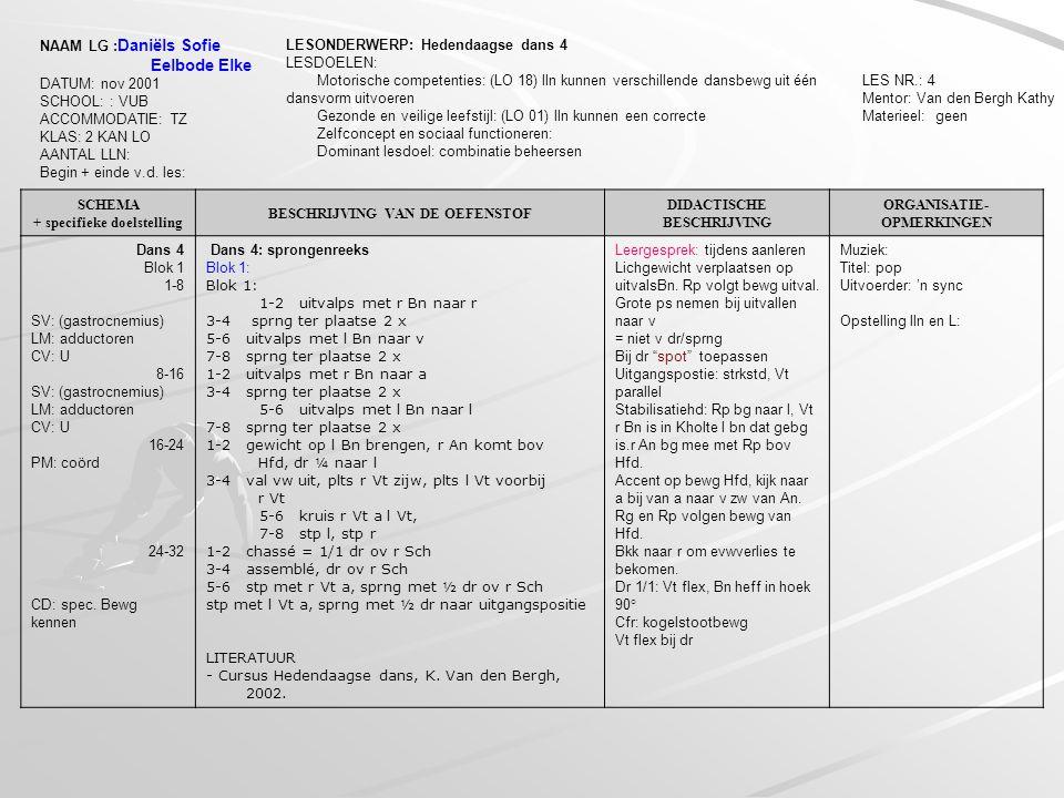 NAAM LG : Daniëls Sofie Eelbode Elke DATUM: nov 2001 SCHOOL: : VUB ACCOMMODATIE: TZ KLAS: 2 KAN LO AANTAL LLN: Begin + einde v.d. les: LESONDERWERP: H