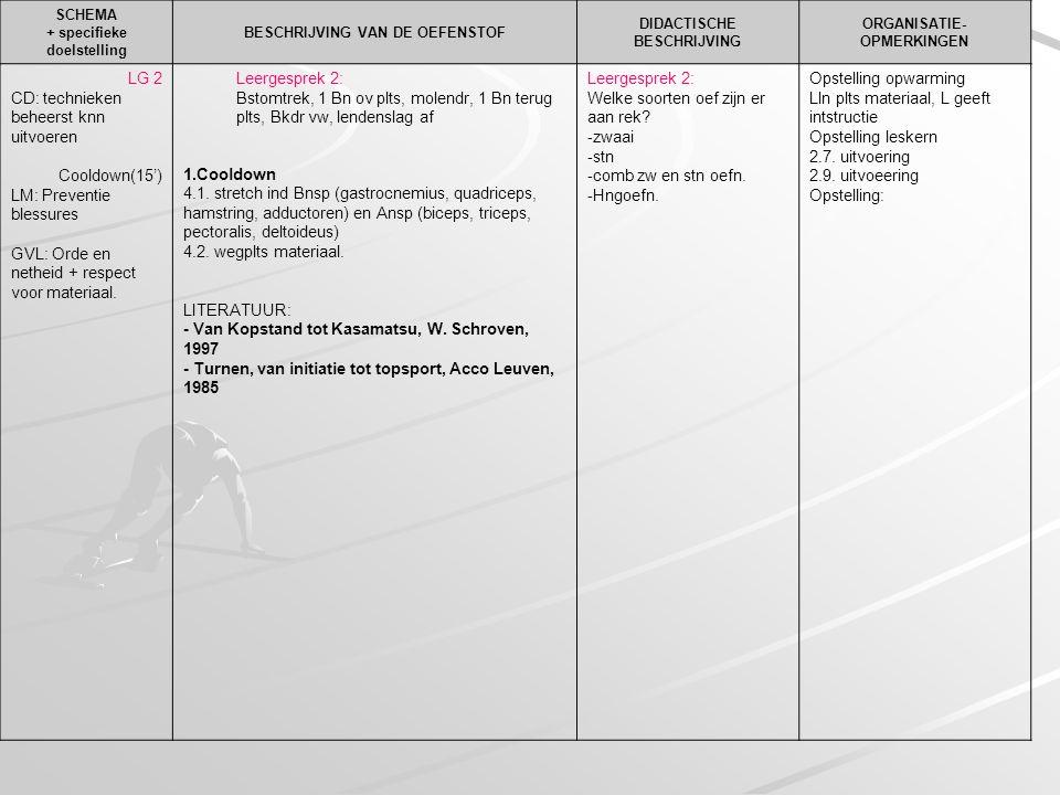 SCHEMA + specifieke doelstelling BESCHRIJVING VAN DE OEFENSTOF DIDACTISCHE BESCHRIJVING ORGANISATIE- OPMERKINGEN LG 2 CD: technieken beheerst knn uitv