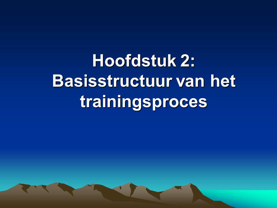 Hoofdstuk 2: Basisstructuur van het trainingsproces