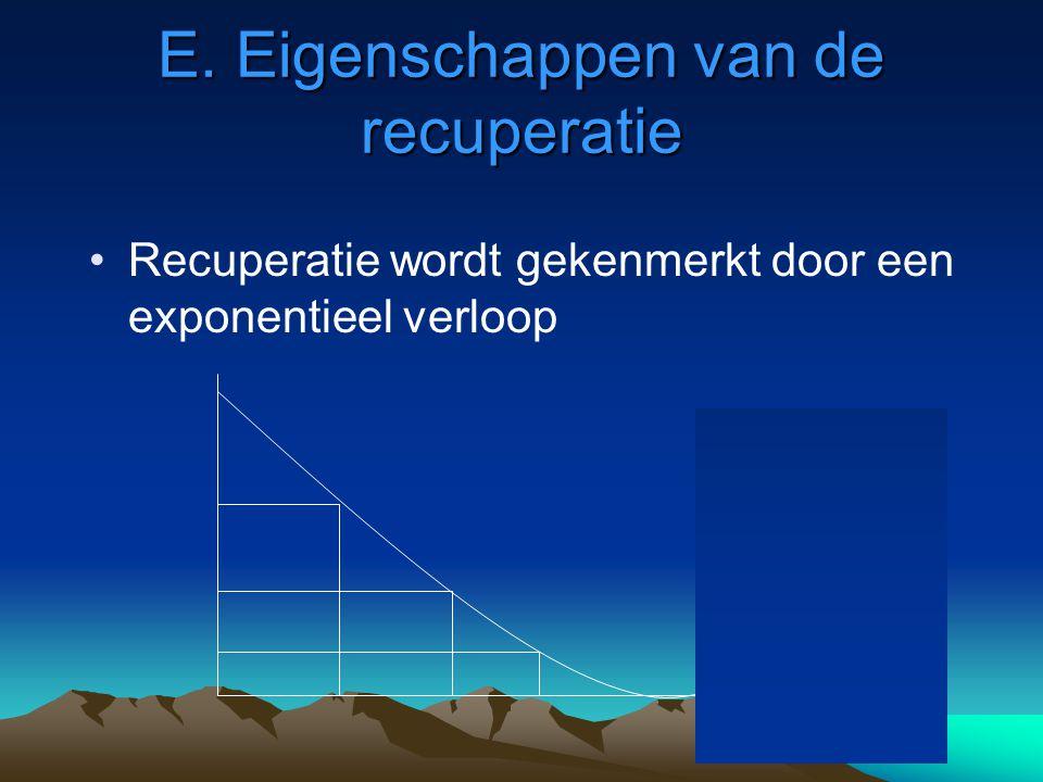 E. Eigenschappen van de recuperatie Recuperatie wordt gekenmerkt door een exponentieel verloop