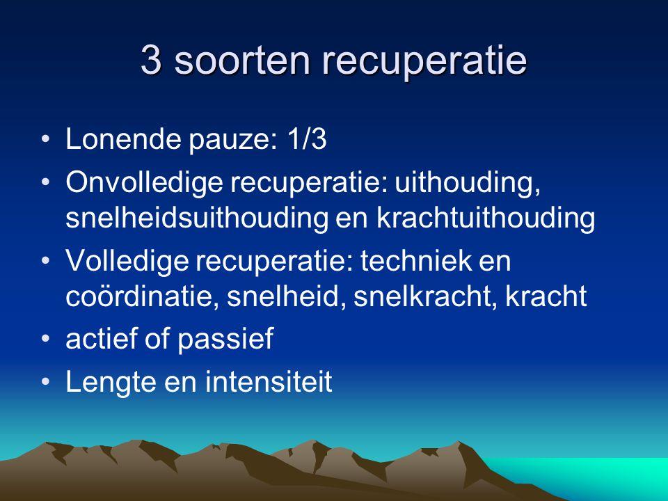 3 soorten recuperatie Lonende pauze: 1/3 Onvolledige recuperatie: uithouding, snelheidsuithouding en krachtuithouding Volledige recuperatie: techniek